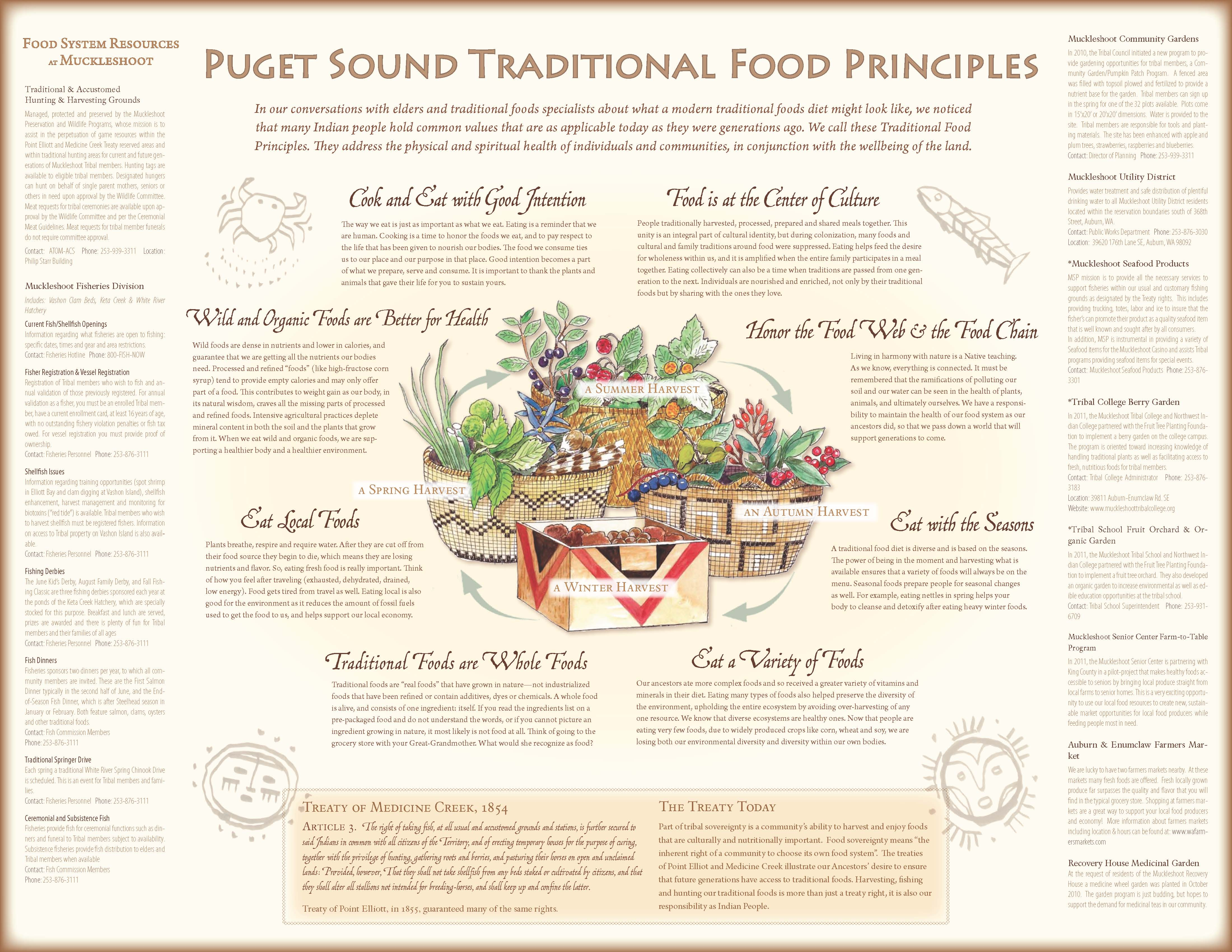 Muckleshoot Food Sovereignty Project Auburn Wa From