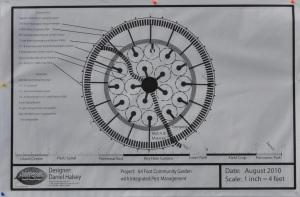 Mandala garden design created by Dan Halsey for the Little Earth Garden